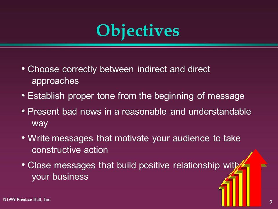 Objectives • Choose correctly between indirect and direct approaches