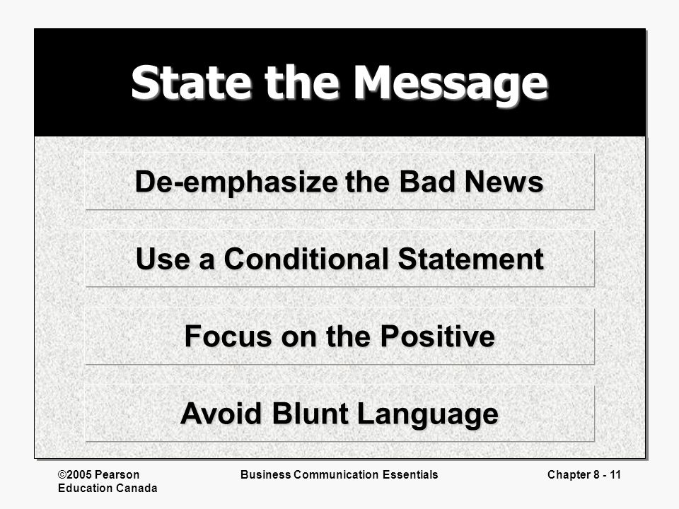 State the Message De-emphasize the Bad News