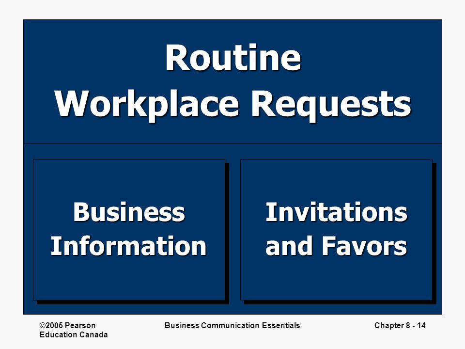 Routine Workplace Requests Business Communication Essentials