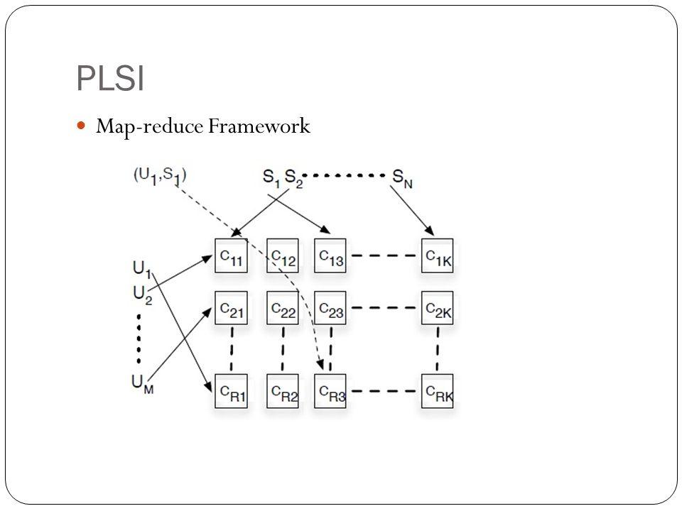 PLSI Map-reduce Framework