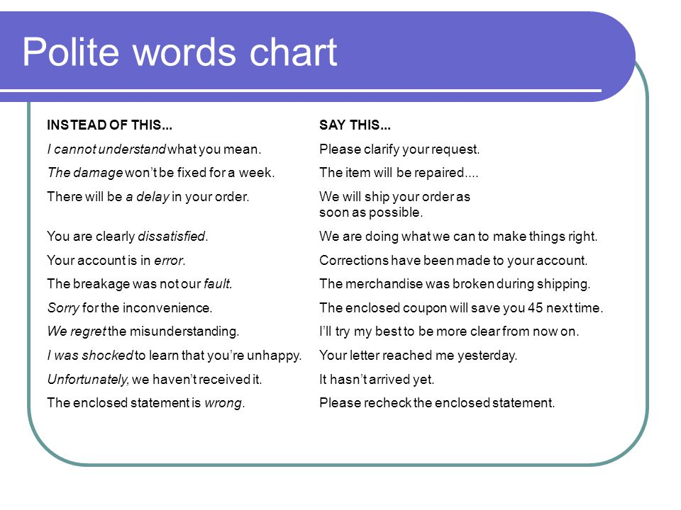 Polite words chart INSTEAD OF THIS... SAY THIS...