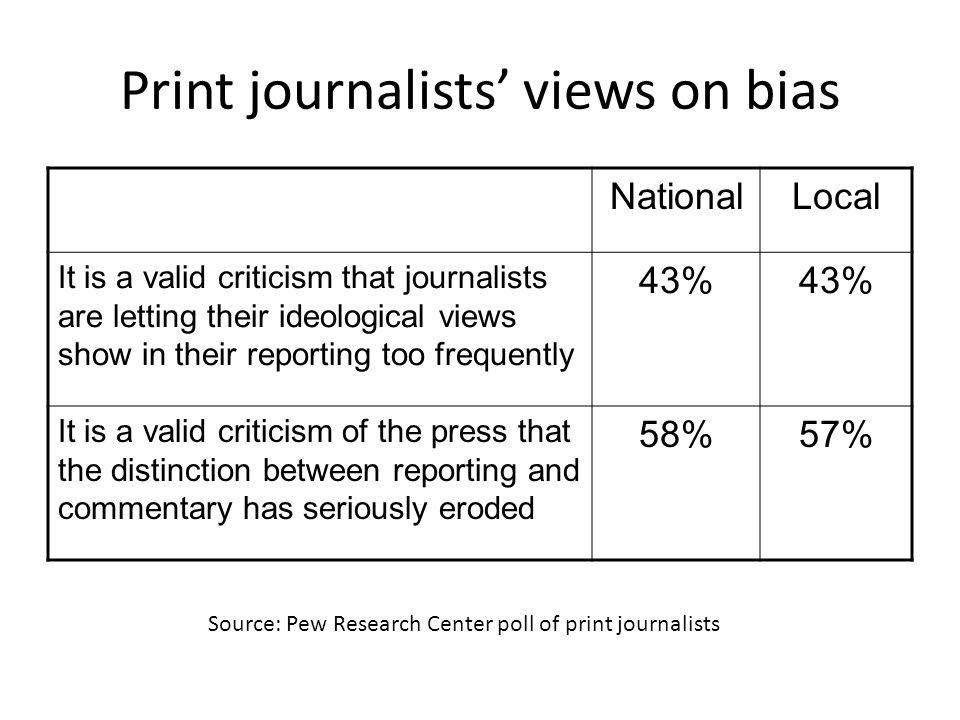 Print journalists' views on bias
