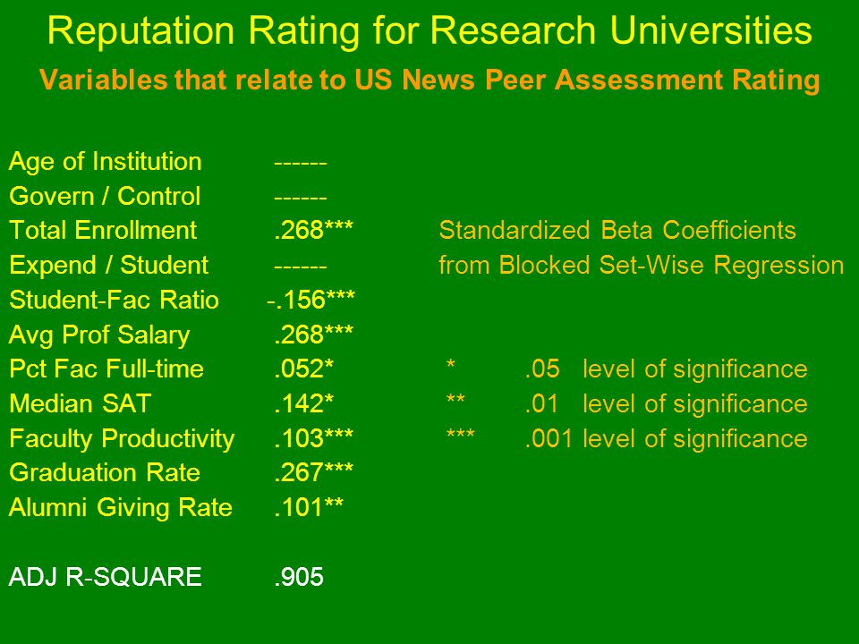 Reputation Rating for Research Universities