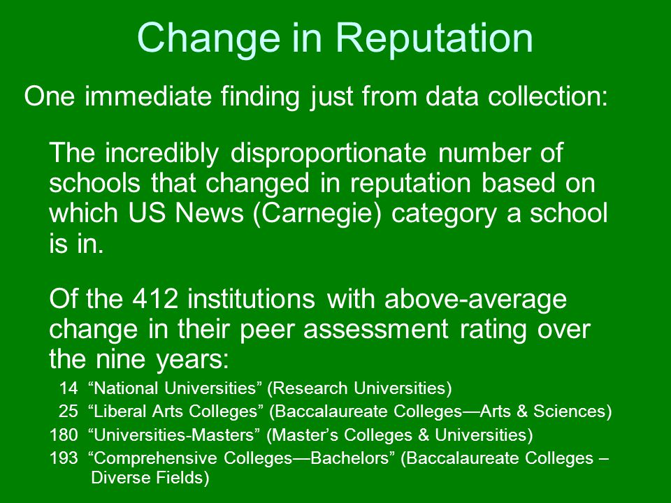 Change in Reputation One immediate finding just from data collection: