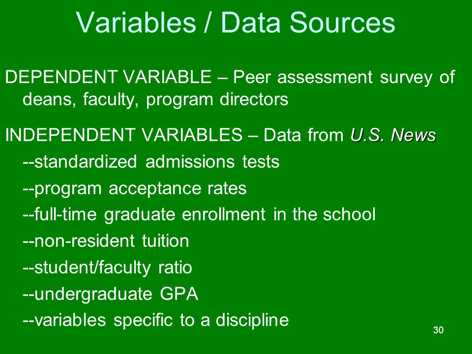 Variables / Data Sources