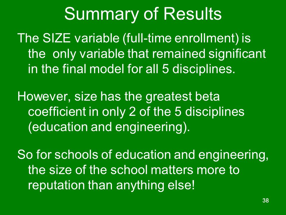 Summary of Results The SIZE variable (full-time enrollment) is the only variable that remained significant in the final model for all 5 disciplines.
