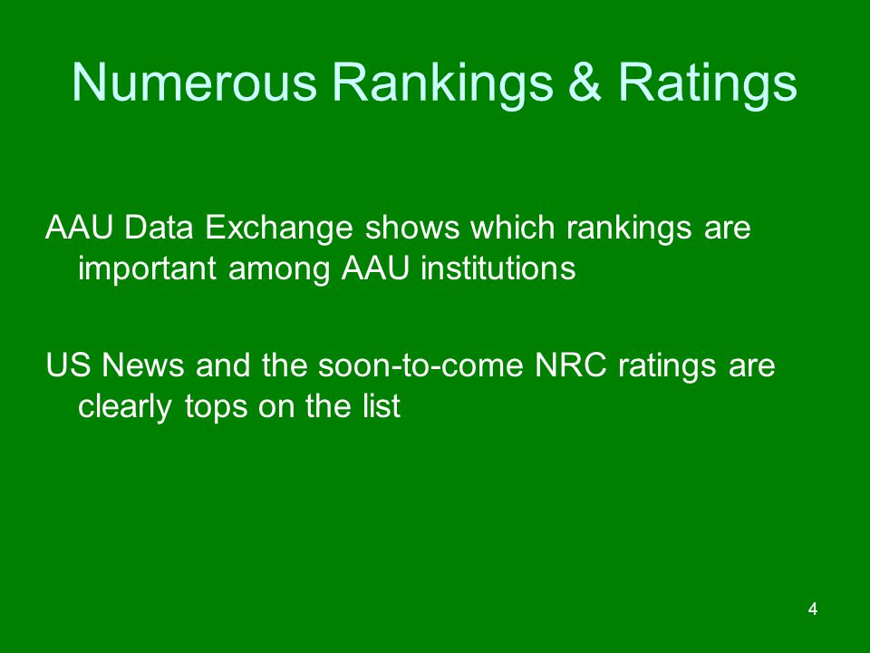 Numerous Rankings & Ratings