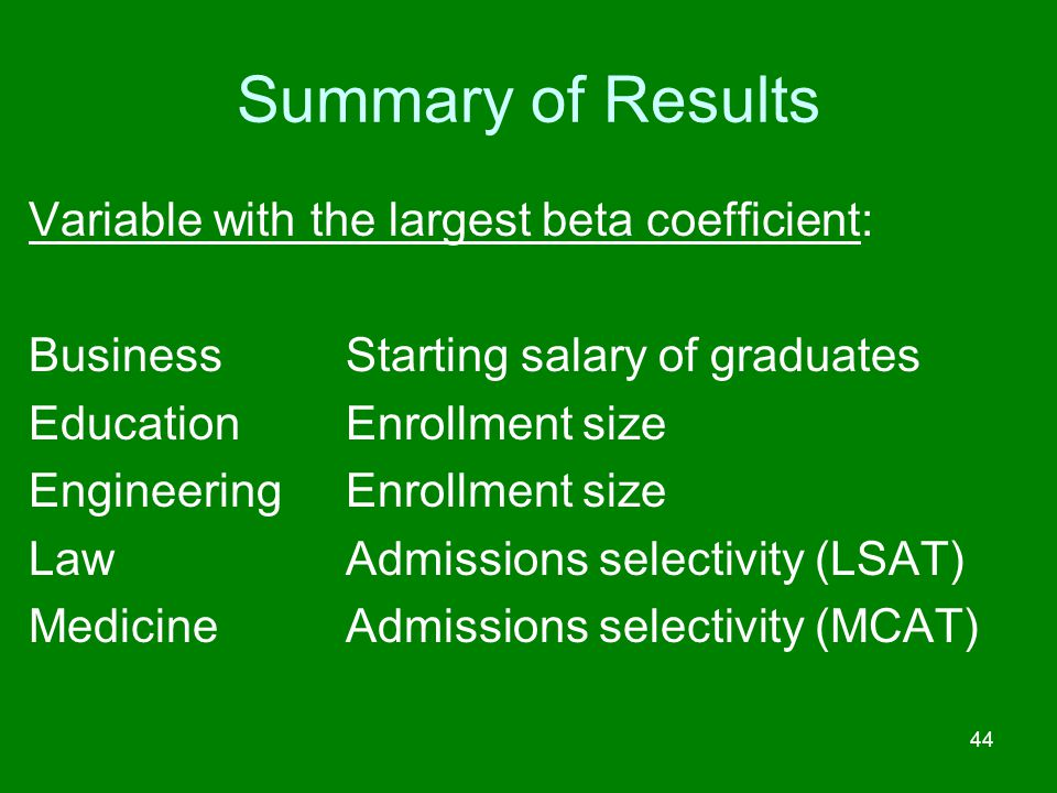 Summary of Results Variable with the largest beta coefficient: