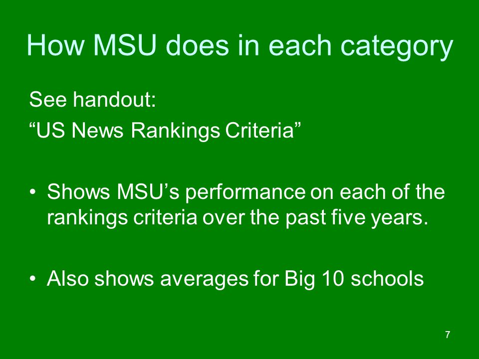 How MSU does in each category
