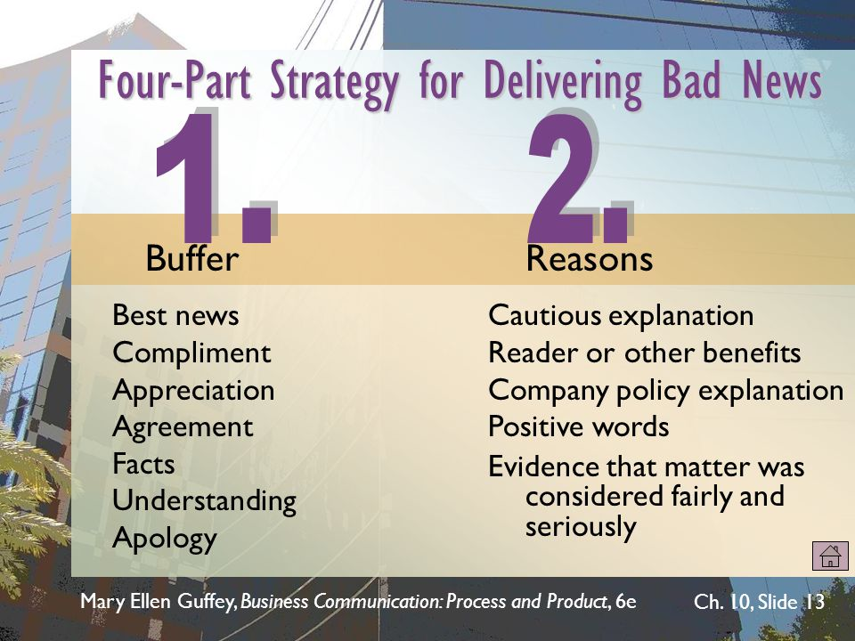 Four-Part Strategy for Delivering Bad News