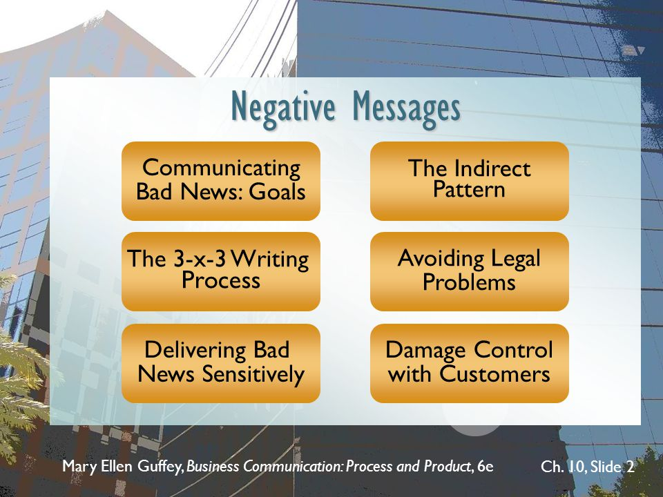 Negative Messages Communicating Bad News: Goals The Indirect Pattern