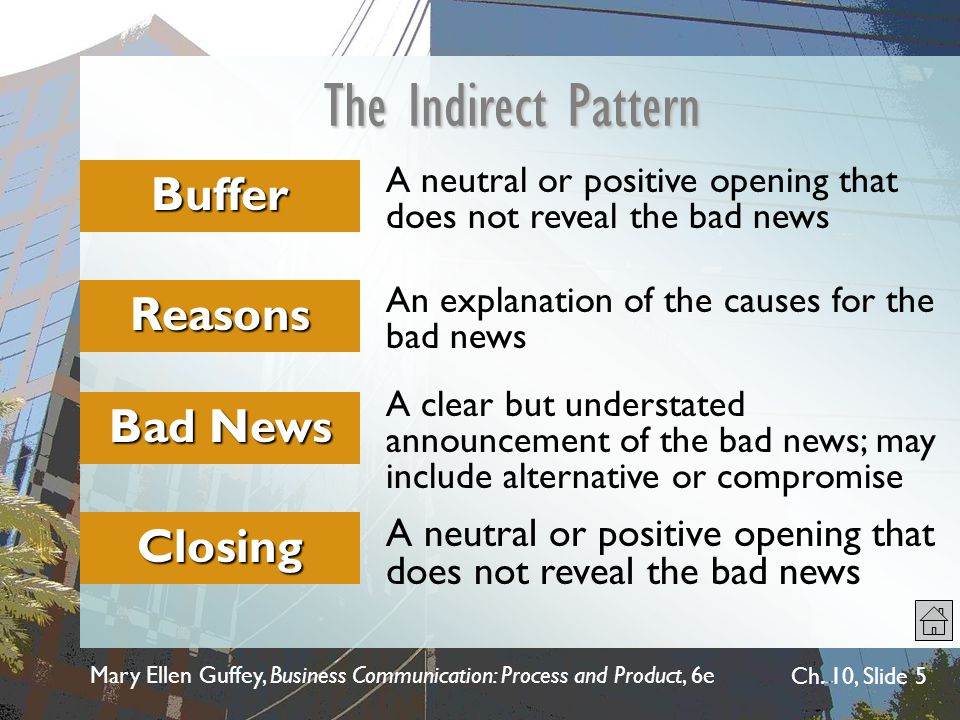 The Indirect Pattern Buffer. A neutral or positive opening that does not reveal the bad news. Reasons.