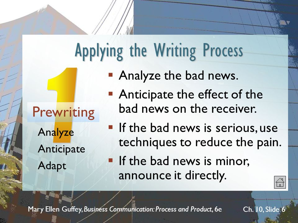 Applying the Writing Process