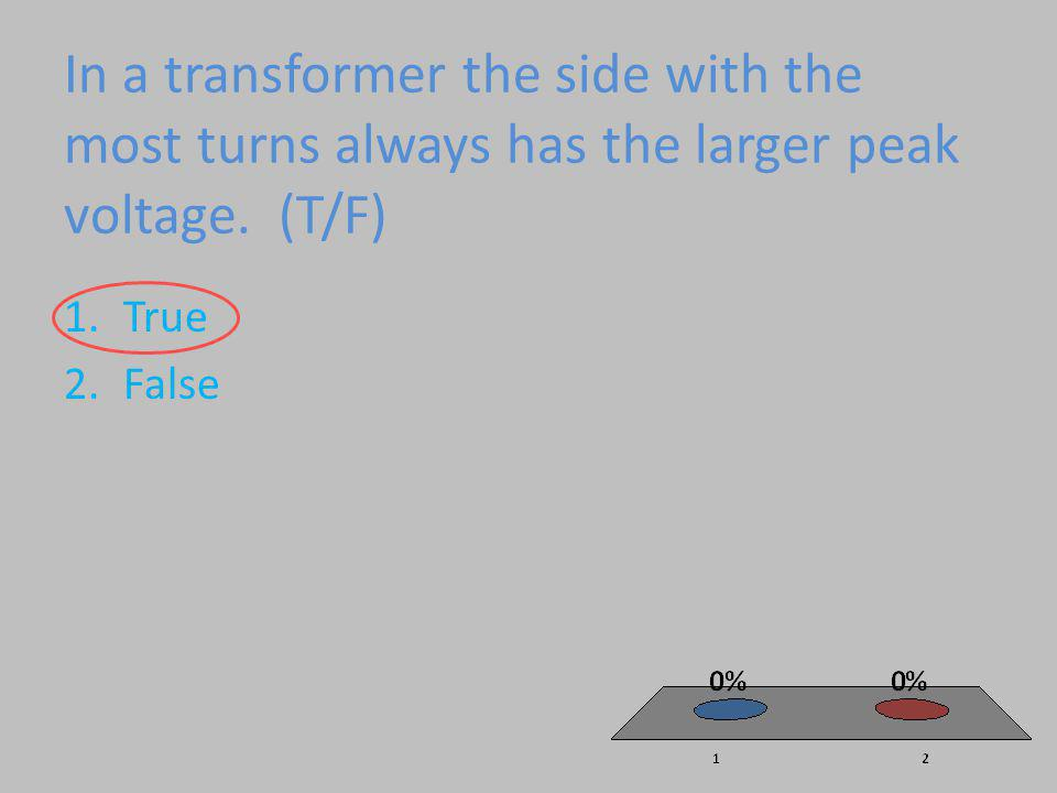 In a transformer the side with the most turns always has the larger peak voltage. (T/F)