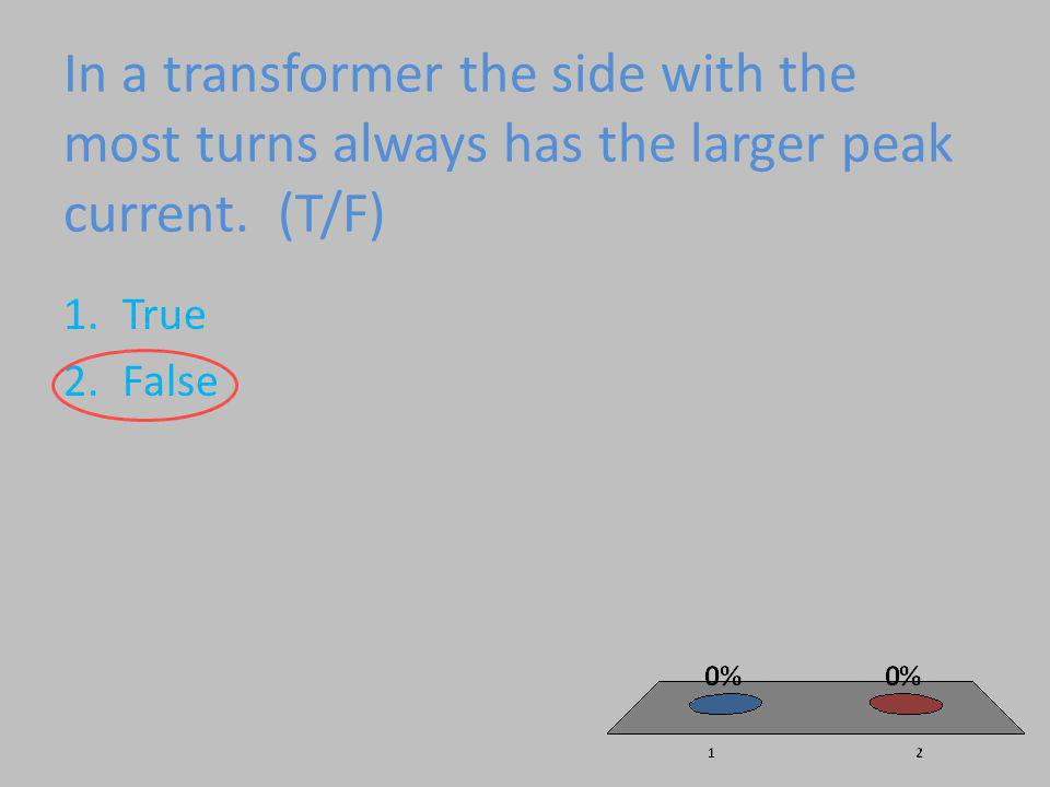 In a transformer the side with the most turns always has the larger peak current. (T/F)