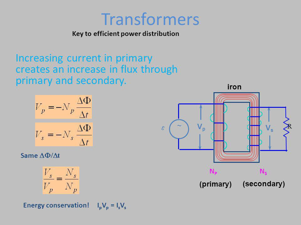 Transformers Key to efficient power distribution. Increasing current in primary creates an increase in flux through primary and secondary.