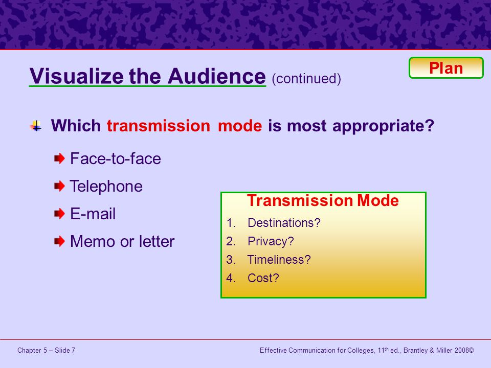 Visualize the Audience (continued)