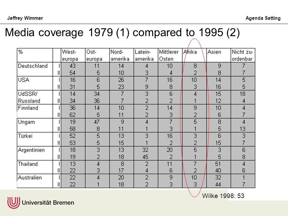 Media coverage 1979 (1) compared to 1995 (2)