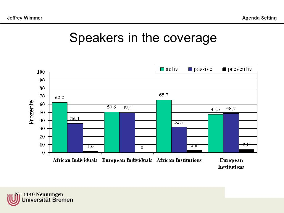 Speakers in the coverage
