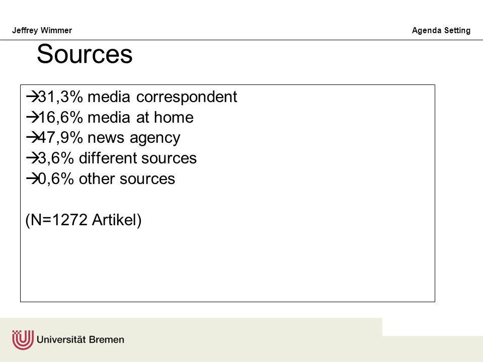 Sources 31,3% media correspondent 16,6% media at home