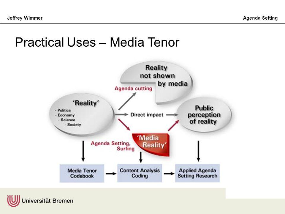 Practical Uses – Media Tenor