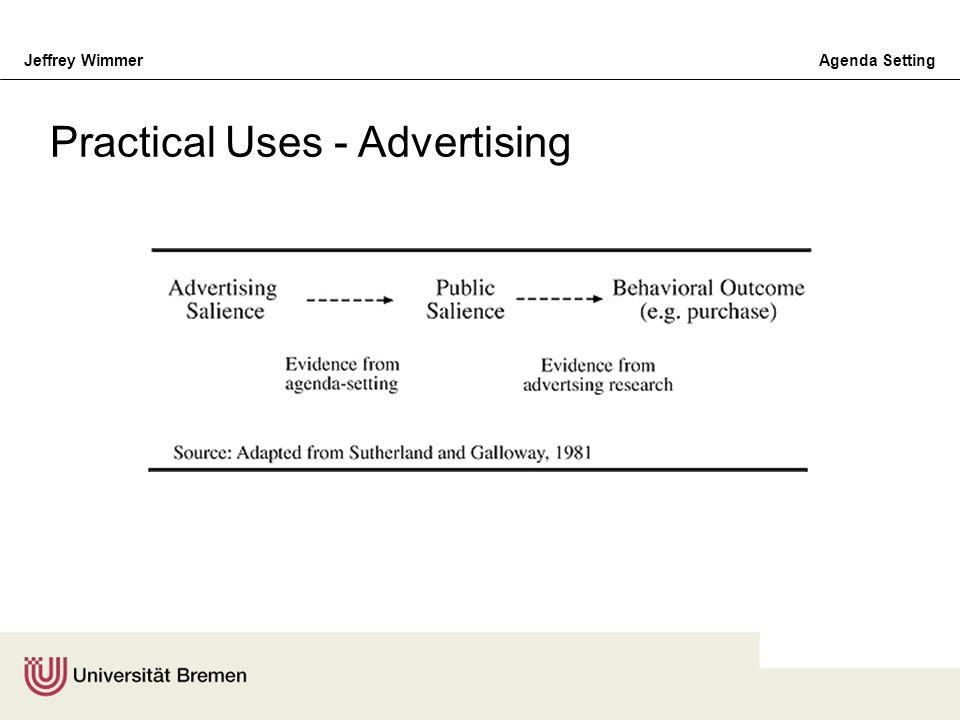 Practical Uses - Advertising