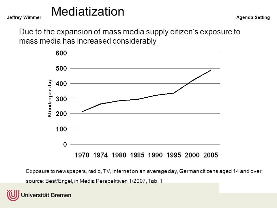 Mediatization Due to the expansion of mass media supply citizen's exposure to mass media has increased considerably.