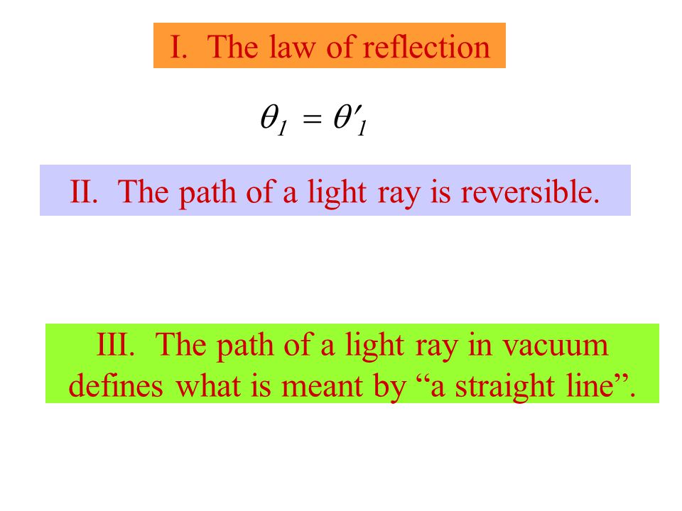 II. The path of a light ray is reversible.