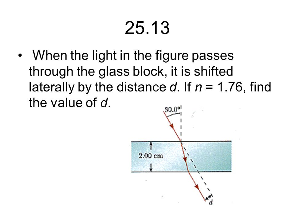 25.13 When the light in the figure passes through the glass block, it is shifted laterally by the distance d.