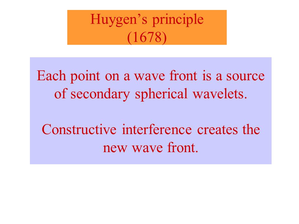 Constructive interference creates the new wave front.