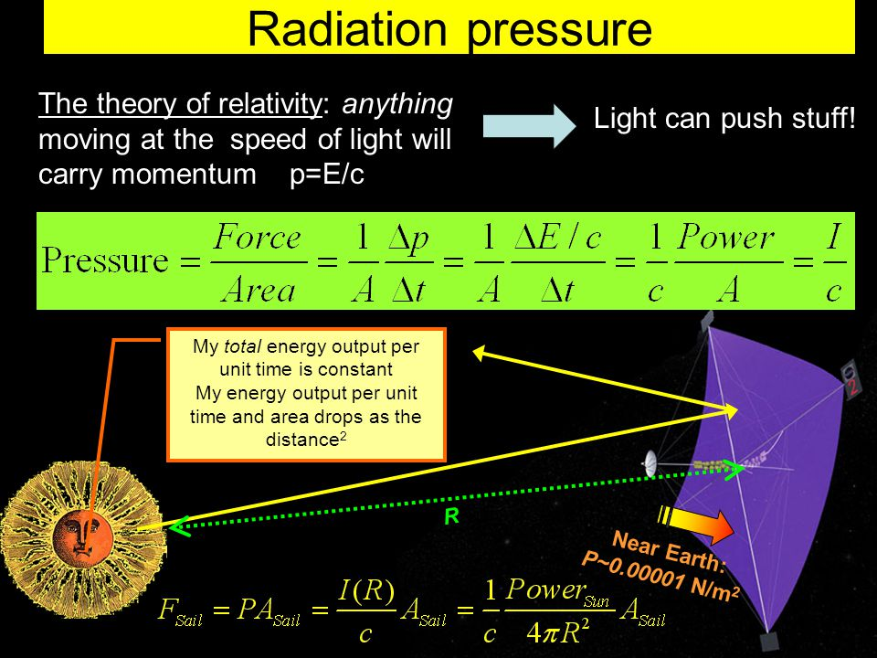 Radiation pressure The theory of relativity: anything moving at the speed of light will carry momentum p=E/c.
