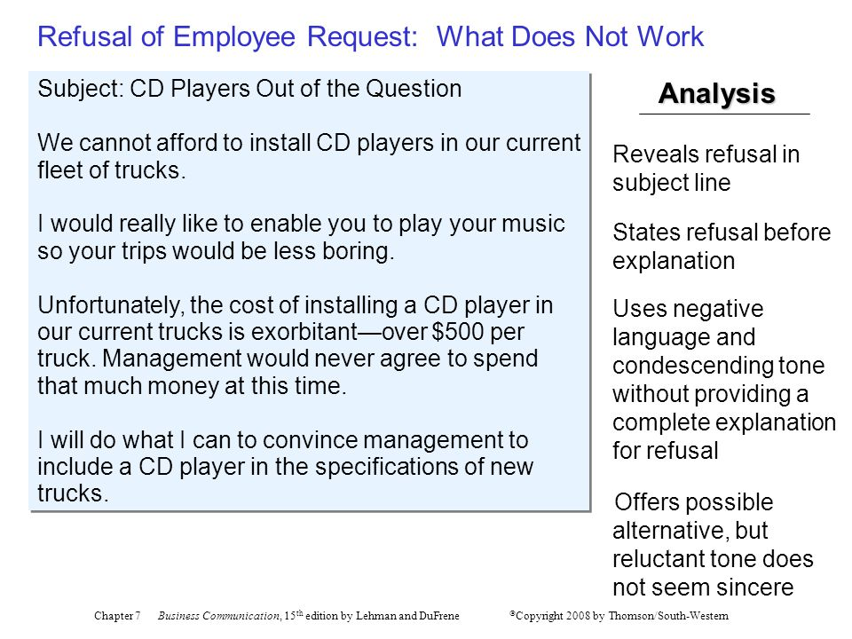 Refusal of Employee Request: What Does Not Work