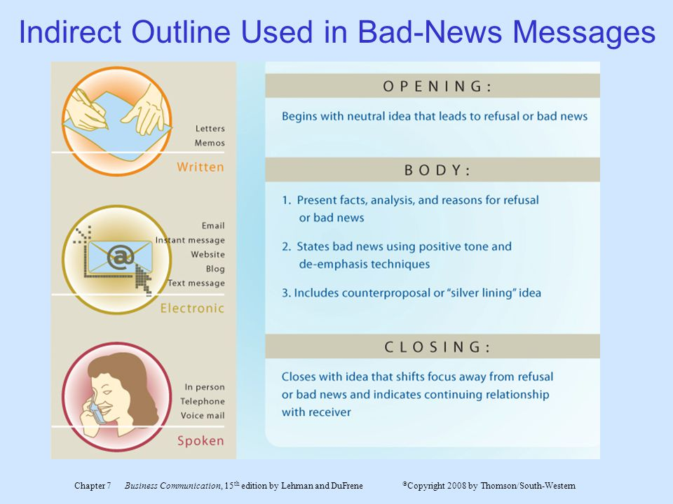 Indirect Outline Used in Bad-News Messages