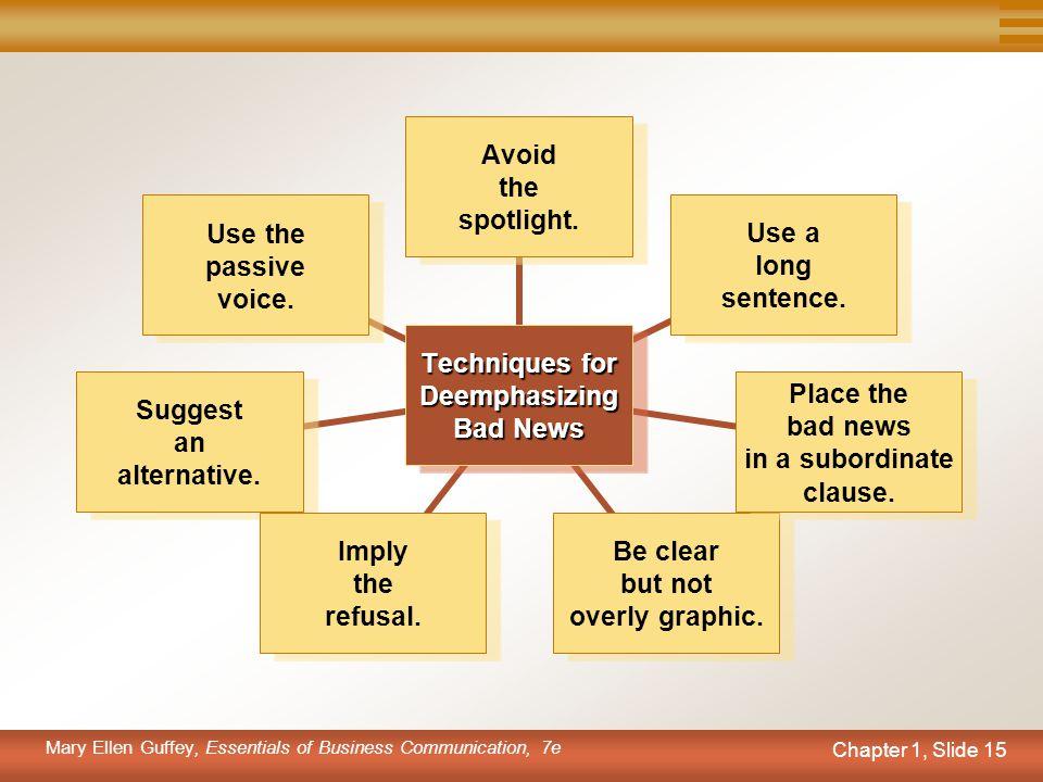 Mary Ellen Guffey, Essentials of Business Communication, 7e Chapter 1, Slide 15