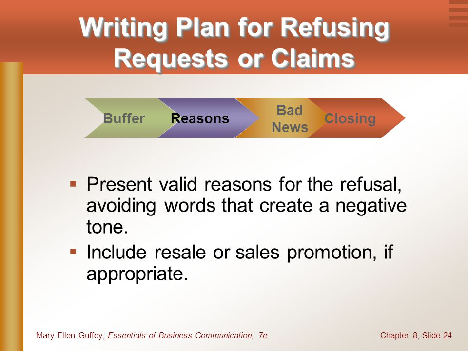 Writing Plan for Refusing Requests or Claims