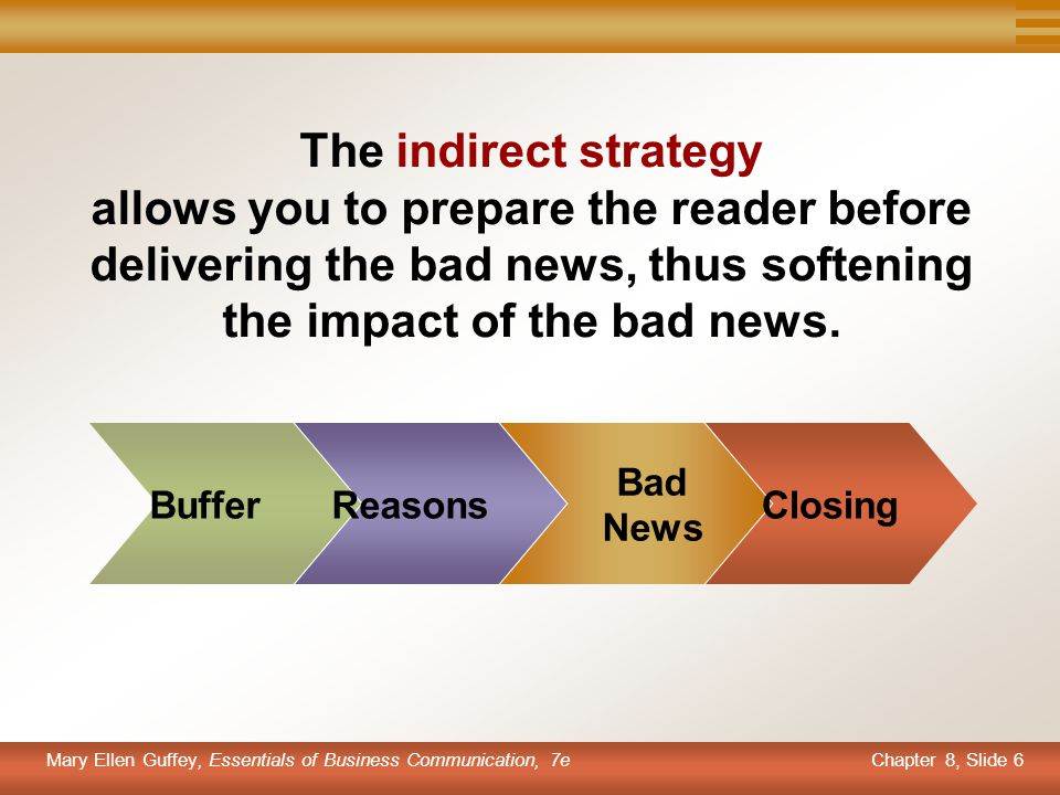 The indirect strategy allows you to prepare the reader before delivering the bad news, thus softening the impact of the bad news.