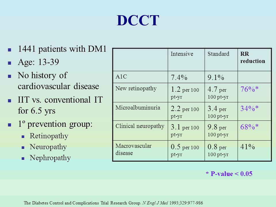 DCCT 1441 patients with DM1 Age: 13-39