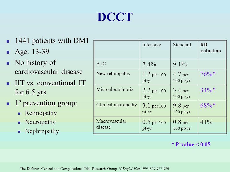 DCCT 1441 patients with DM1 Age: 13-39