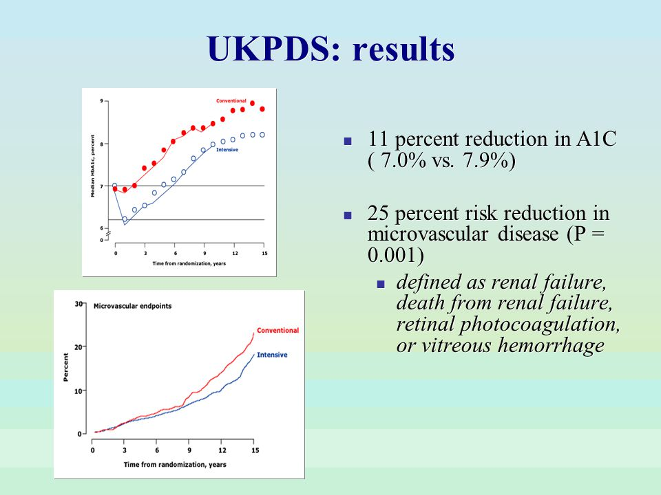 UKPDS: results 11 percent reduction in A1C ( 7.0% vs. 7.9%)