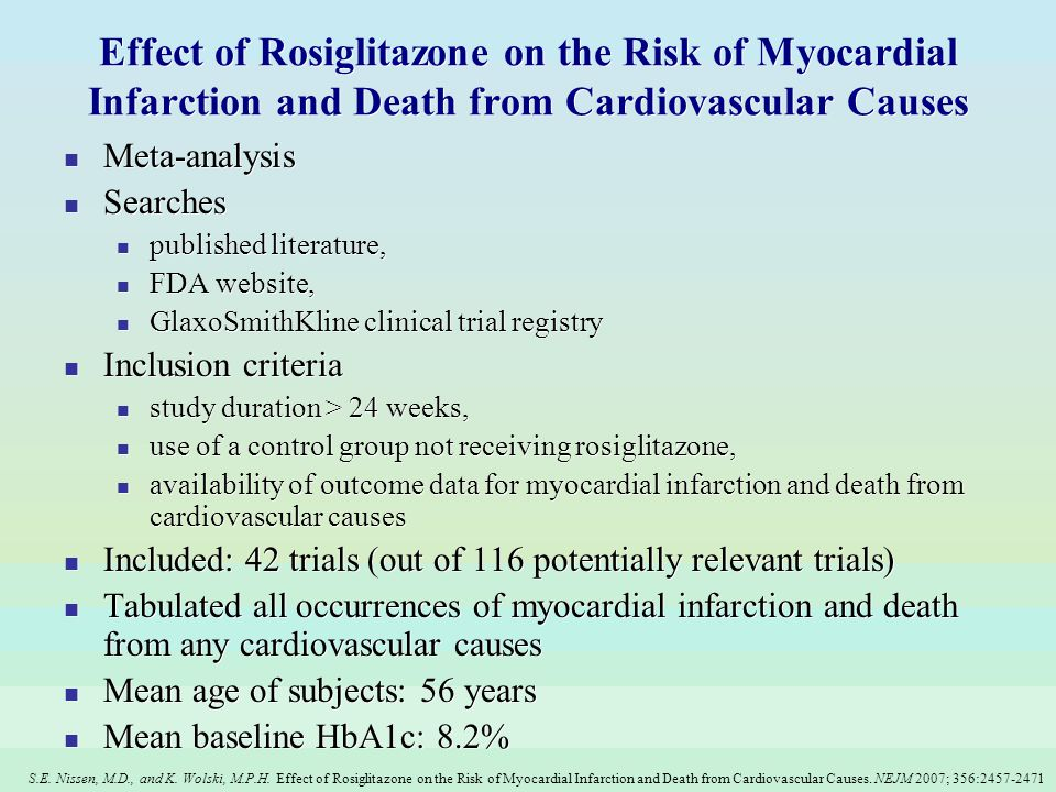 Effect of Rosiglitazone on the Risk of Myocardial Infarction and Death from Cardiovascular Causes