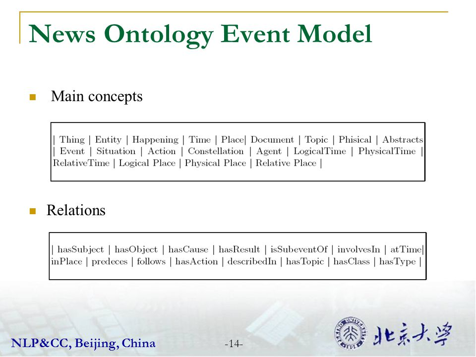 News Ontology Event Model