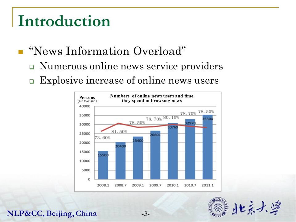 Introduction News Information Overload