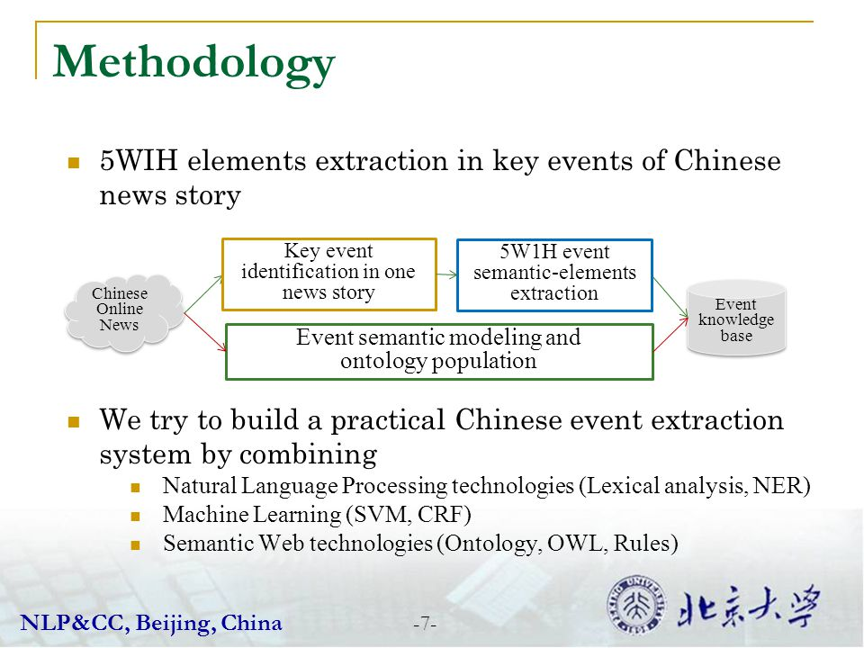 Methodology 5WIH elements extraction in key events of Chinese news story. We try to build a practical Chinese event extraction system by combining.