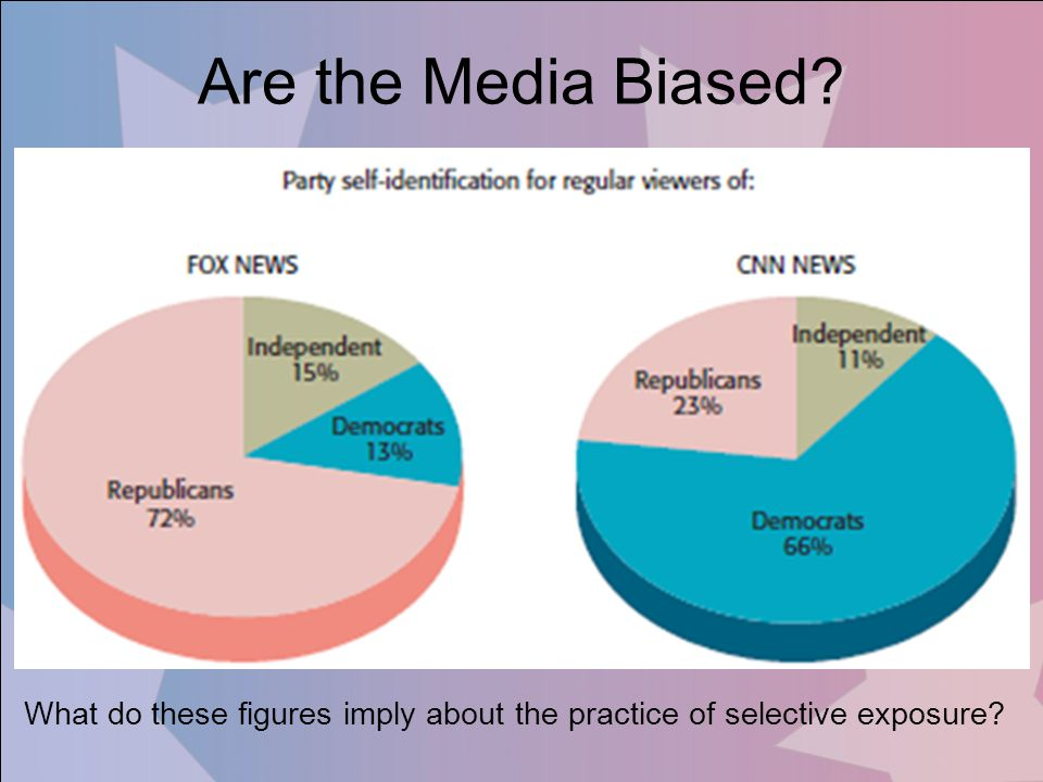 Are the Media Biased