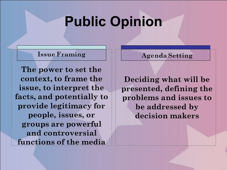 Public Opinion Issue Framing.