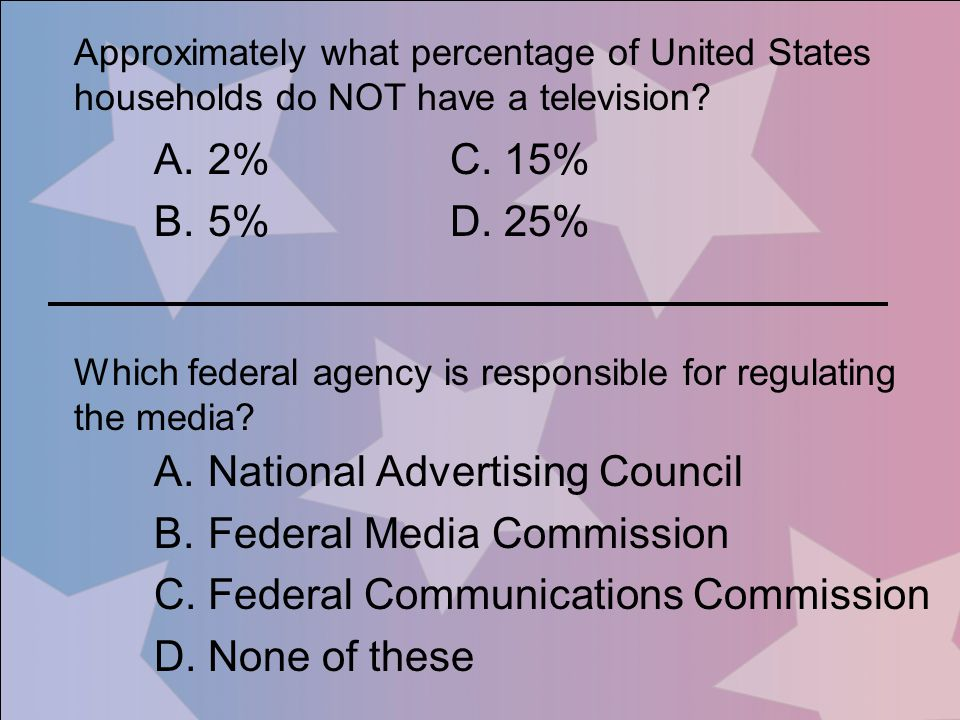 National Advertising Council Federal Media Commission