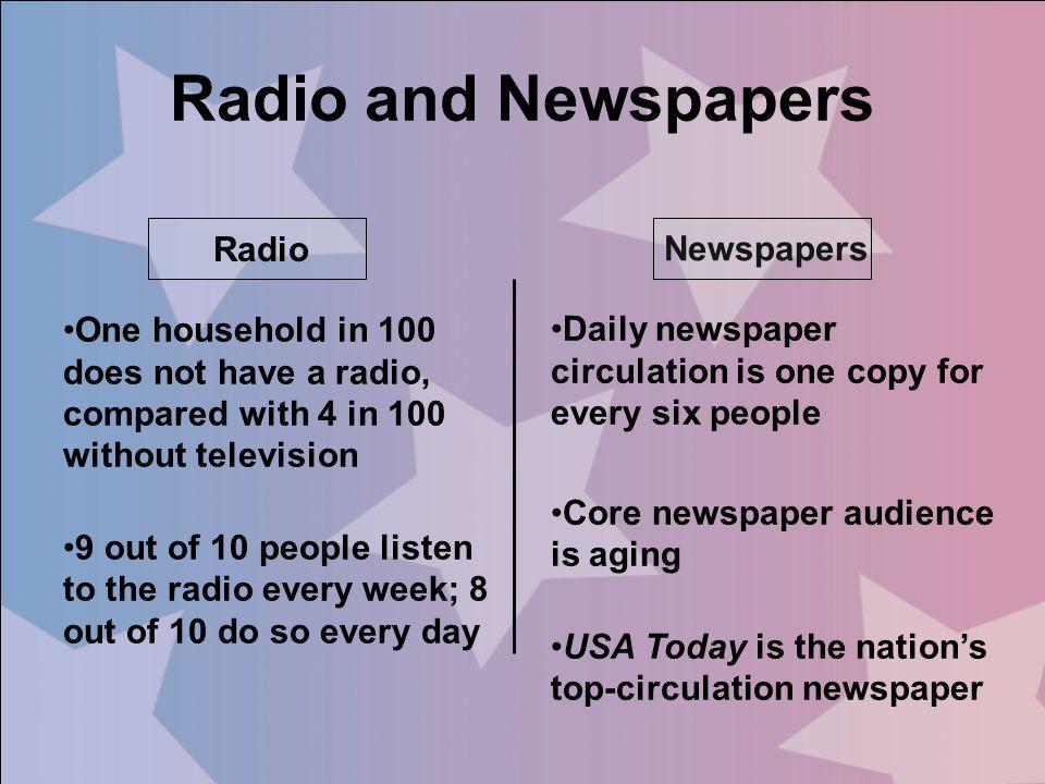 Radio and Newspapers Radio Newspapers
