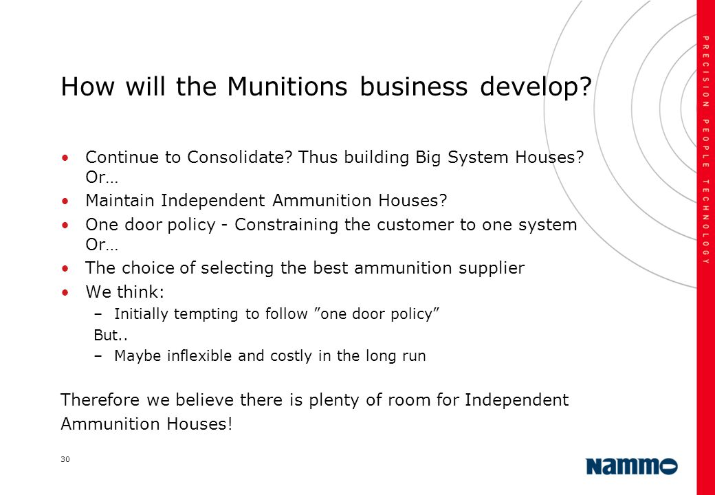 How will the Munitions business develop