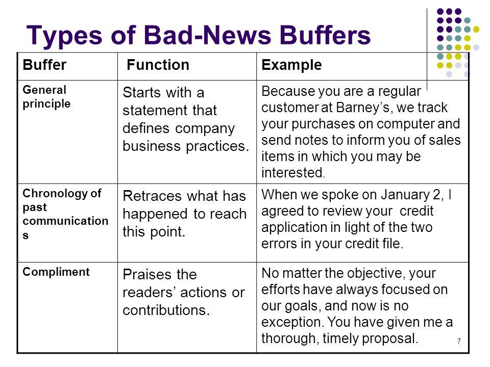 Types of Bad-News Buffers
