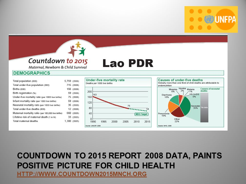 Countdown to 2015 Report 2008 data, paints positive picture for child health http://www.countdown2015mnch.org